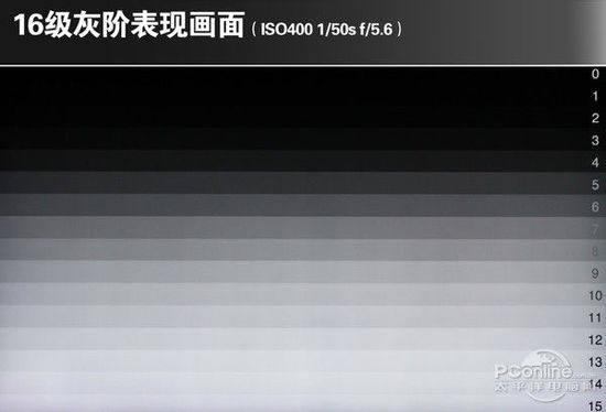 音画出众非凡 PPTV-55T家庭影院版评测