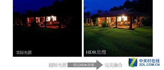 高动态范围什么鬼 简谈投影的HDR技术
