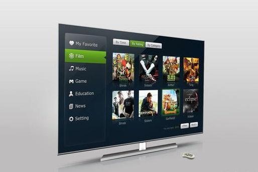 电视盒子、IPTV和智能电视有什么区别?
