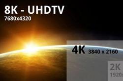 4K方兴未艾 8K趋势已成为行业未来提升点