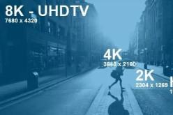 IHS:2018年,8K显示器将在消费市场