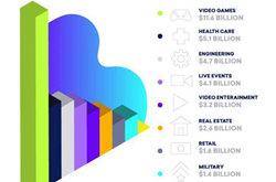 AR开发商Lumus发布2025年AR行业趋势报告
