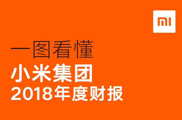 一图看懂小米集团2018年度财报