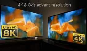 8K电视销售战,是