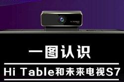 海信Hi Table是什么