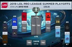 LPL夏季赛积分榜更新  2019LPL总决赛哪里可以看