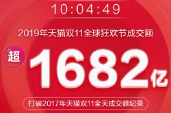 2019天猫双11交易额