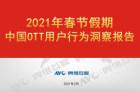 2021年春节假期OTT用户行为报告发布