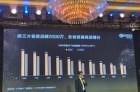 2021大屏产业趋势白皮书:智能电视破2.5亿户智慧屏激活超4亿