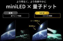 "夏普发布Mini LED新电视品牌""AQUOS XLED"""